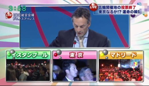 2020年オリンピック 東京落選の報