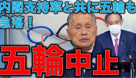 五輪中止。朝日新聞の呆れた忖度報道プロパガンダ。内閣支持率も急落だがそれ以上に東京オリンピックの支持率が低下!元博報堂作家本間龍さんと一月万冊清水有高。
